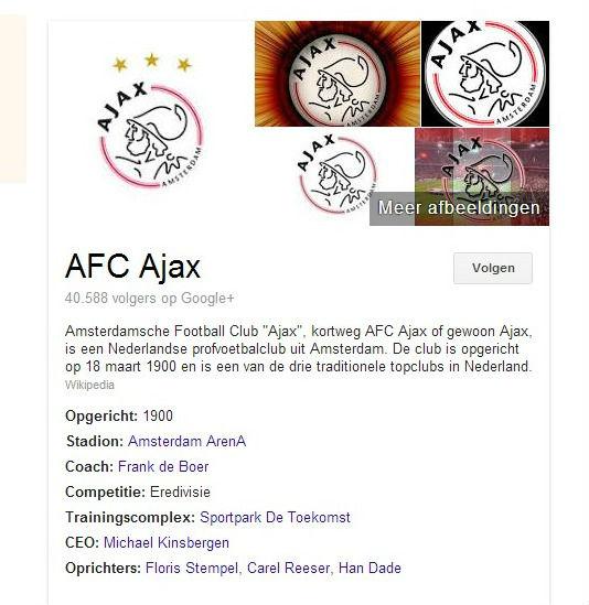 Kenniskaart Ajax